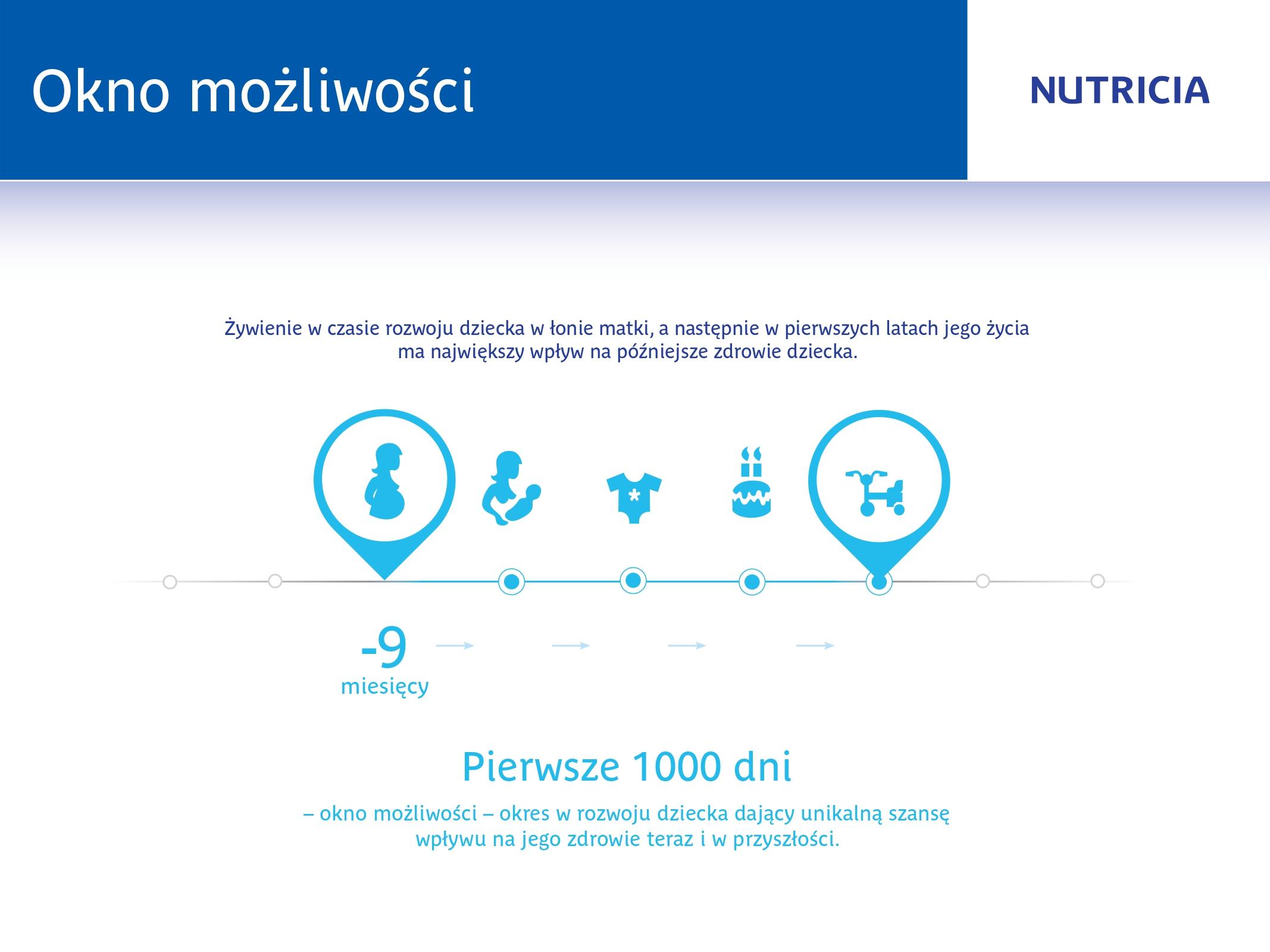 Prezentacja_szpitalna_BBV_C1_160112_page-0001